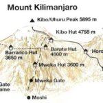 Climbing Kilimanjaro Marangu Route 5 Days